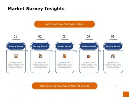 Market Survey Insights Ppt Powerpoint Presentation Gallery Templates