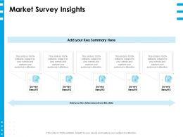 Market Survey Insights Ppt Powerpoint Presentation Layouts Design Ideas