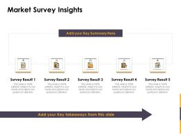 Market Survey Insights Ppt Powerpoint Presentation Outline Ideas
