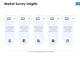 Market Survey Insights Ppt Powerpoint Presentation Pictures Elements