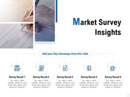 Market Survey Insights Takeaways Ppt Powerpoint Presentation Layouts Pictures