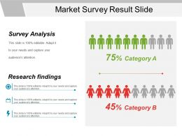 Market Survey Result Slide Powerpoint Topics