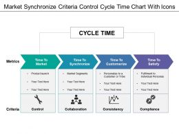Market Synchronize Criteria Control Cycle Time Chart With Icons