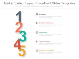 Market System Layout Powerpoint Slides Templates