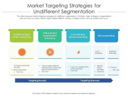 Market Targeting Strategies For Undifffrent Segmentation