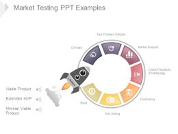 Market Testing Ppt Examples