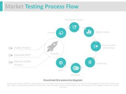 Market Testing Process Flow Ppt Slides