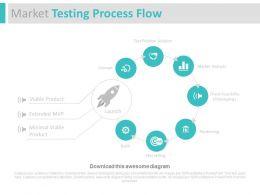 market_testing_process_flow_ppt_slides_Slide01
