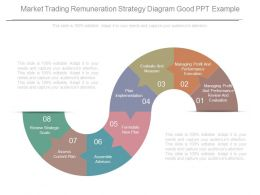 Market Trading Remuneration Strategy Diagram Good Ppt Example