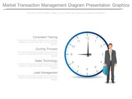 Market Transaction Management Diagram Presentation Graphics