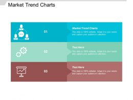 Market Trend Charts Ppt Powerpoint Presentation File Graphic Images Cpb