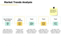 Market Trends Analysis A442 Ppt Powerpoint Presentation Outline Ideas