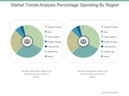Market Trends Analysis Percentage Spending By Region Powerpoint Slide Introduction