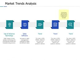 Market Trends Analysis Ppt Powerpoint Presentation Gallery Portfolio