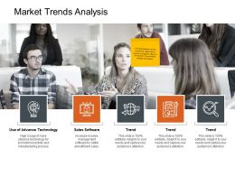 Market Trends Analysis Ppt Powerpoint Presentation Outline Graphics