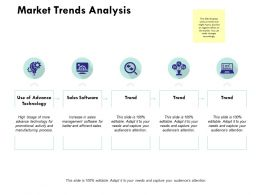 Market Trends Analysis Ppt Powerpoint Presentation Styles Format