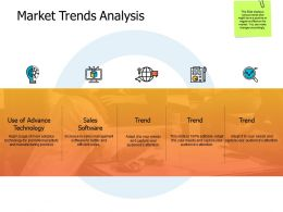 Market Trends Analysis Sales Software A468 Ppt Powerpoint Presentation Inspiration Background