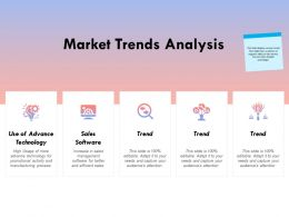 Market Trends Analysis Technology Advance Ppt Powerpoint Presentation Gallery Display
