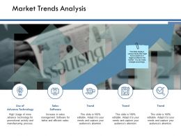 Market Trends Analysis Technology Ppt Powerpoint Presentation Format Ideas