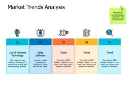 Market Trends Analysis Trend A467 Ppt Powerpoint Presentation Inspiration Styles