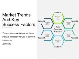 market_trends_and_key_success_factors_sample_of_ppt_Slide01