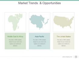 Market Trends And Opportunities Powerpoint Slide Themes