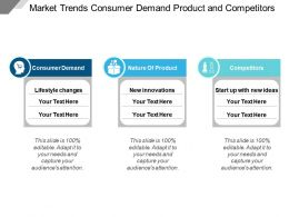 Market Trends Consumer Demand Product And Competitors