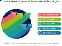 Market Trends Economical Social Media And Technological