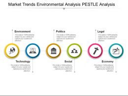Market Trends Environmental Analysis Pestle Analysis Ppt Diagrams
