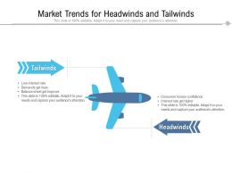 Market Trends For Headwinds And Tailwinds