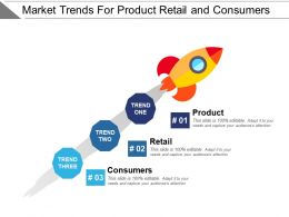 Market Trends For Product Retail And Consumers