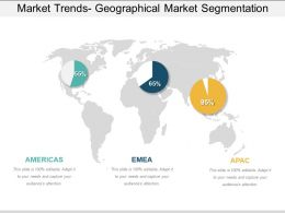 Market Trends Geographical Market Segmentation Ppt Example
