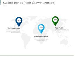 Market Trends High Growth Markets Ppt Powerpoint Presentation Infographics Template