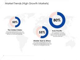 Market Trends High Growth Markets Ppt Template Brochure