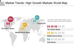 Market Trends High Growth Markets World Map Ppt Examples