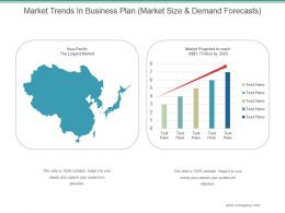 Market Trends In Business Plan Powerpoint Slide Presentation Examples