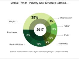 Market Trends Industry Cost Structure Editable Doughnut Chart Ppt Icon