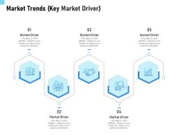 Market Trends Key Market Driver Ppt Powerpoint Presentation Gallery Clipart Images