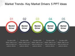 Market Trends Key Market Drivers 5 Ppt Ideas