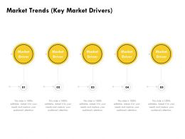 Market Trends Key Market Drivers Ppt Powerpoint Presentation Infographics Outline