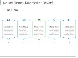 Market Trends Key Market Drivers Ppt Powerpoint Presentation Portfolio Ideas