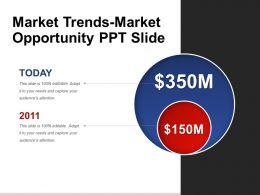 Market Trends Market Opportunity Ppt Slide