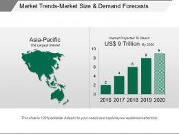 market_trends_market_size_and_demand_forecasts_ppt_images_gallery_Slide01
