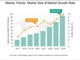 Market Trends Market Size And Market Growth Rate Ppt Infographics