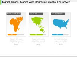Market Trends Market With Maximum Potential For Growth Ppt Inspiration