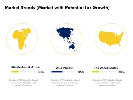 Market Trends Market With Potential For Growth Percentage Ppt Powerpoint Presentation Diagram Images