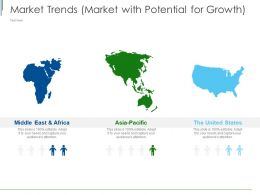 Market Trends Market With Potential For Growth Ppt Powerpoint Presentation Pictures