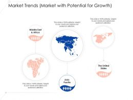 Market Trends Market With Potential For Growth Ppt Professional