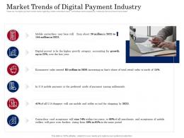 Market Trends Of Digital Payment Industry Digital Payment Business Solution Ppt Powerpoint Tips