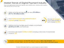 Market Trends Of Digital Payment Industry Ppt Outline Portrait